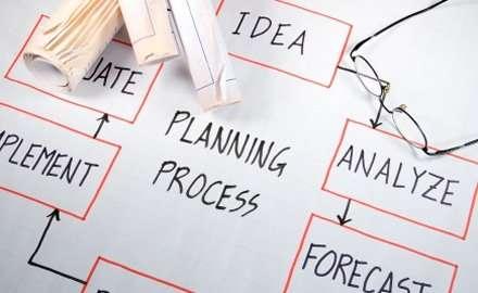 Drawn diagram of Planning Process